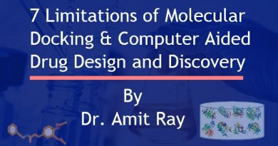 7 Limitations of Molecular Docking & Computer Aided Drug Design and Discovery