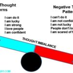 Overthinking and Imbalance of thoughts