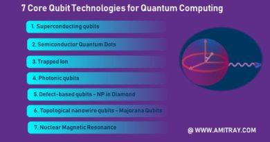 7 Primary Qubit Technologies for Quantum Computing