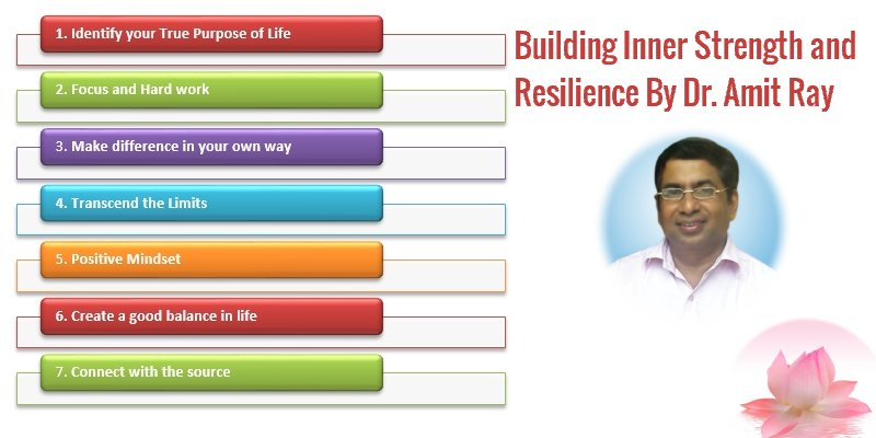 Inner Strength and Resilience