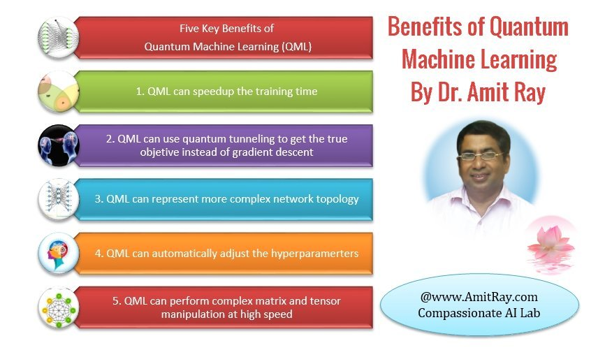 Five Key Benefits of Quantum Machine Learning - Amit Ray