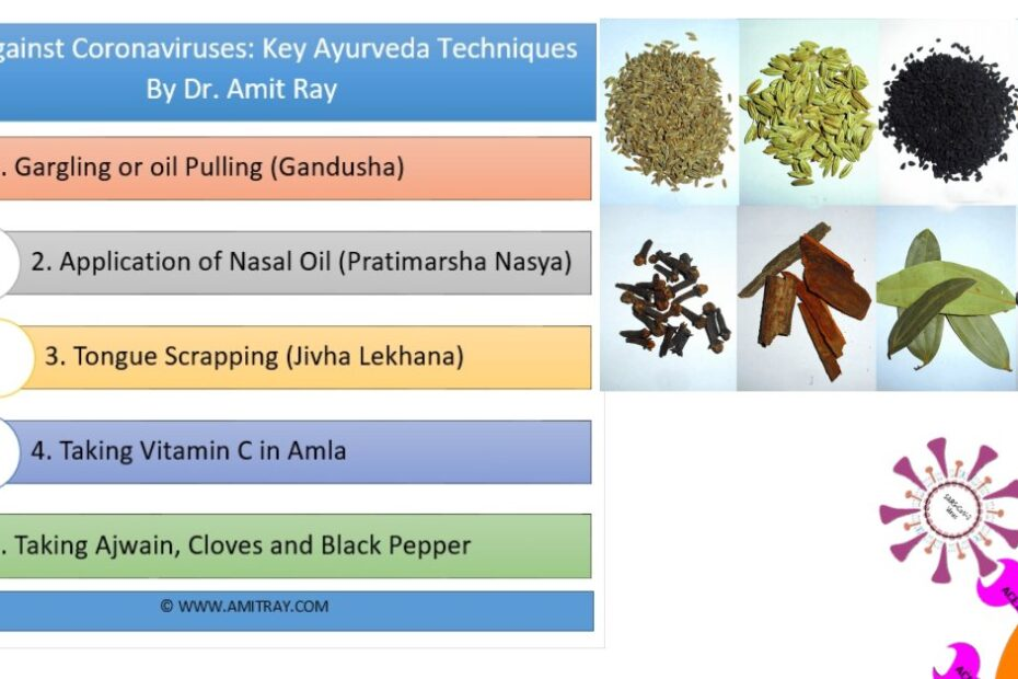 Fight Against Coronavirus COVID-19: Five Key Ayurveda Techniques