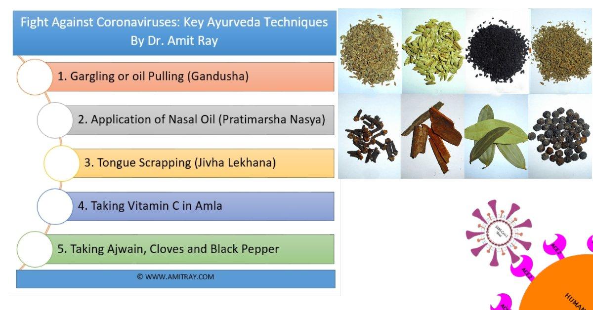Fight Against Coronavirus COVID-19: Five Key Ayurveda Techniques