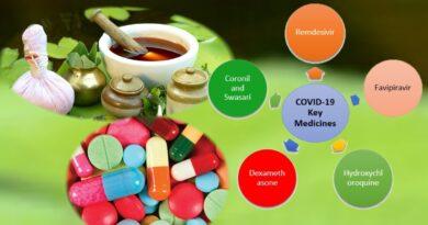 Medicines for COVID-19