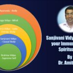 Sri Amit Ray Teachings on Sanjivani Vidya and Urja Vidya for Immunity and Spirituality