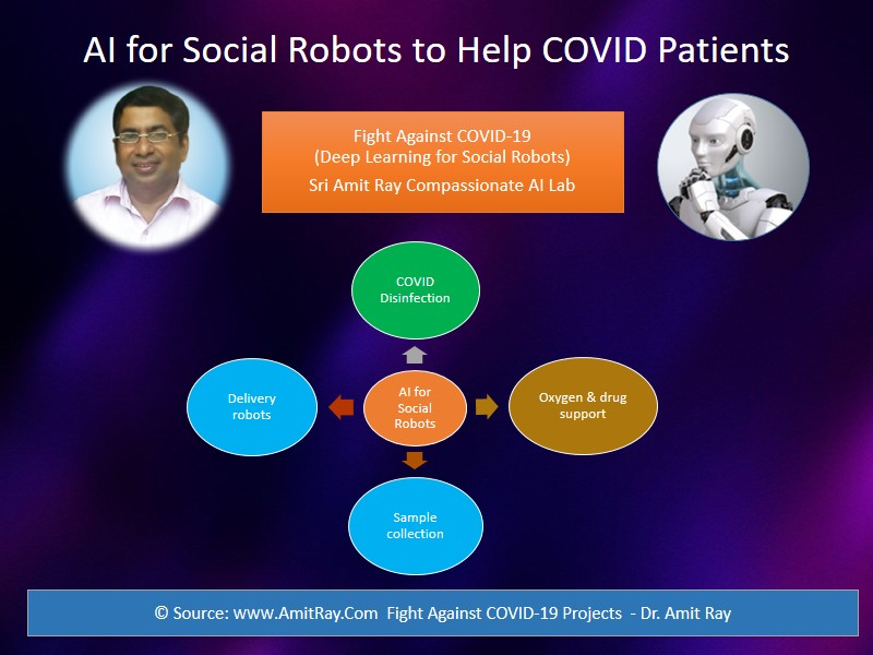 AI for Social Robots to Help COVID Patients