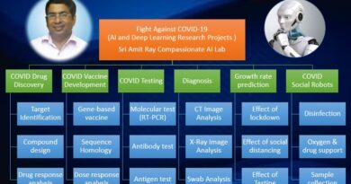 Artificial Intelligence to Fight Against COVID-19