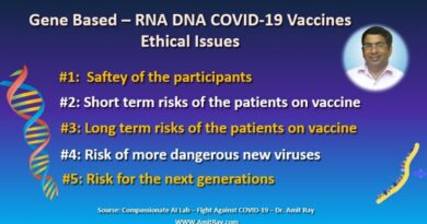Gene Based COVID 19 Vaccines Ethical Issues