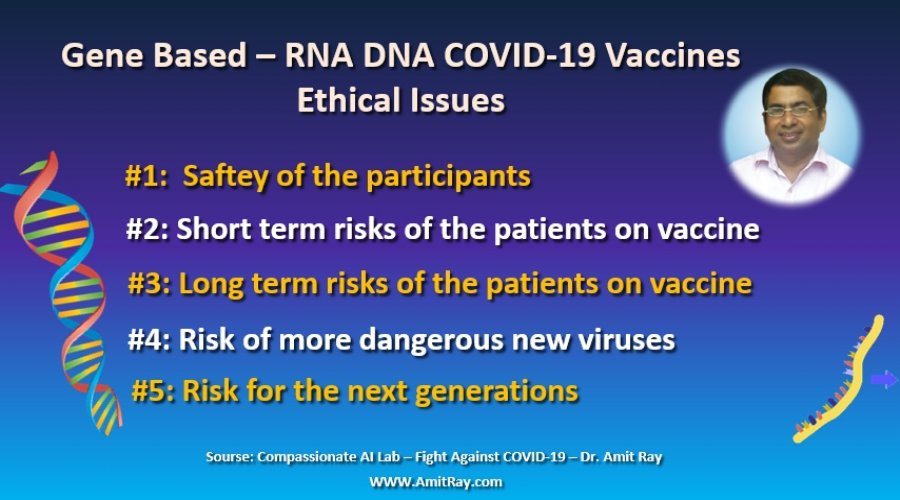 COVID-19 Vaccines Ethical Issues