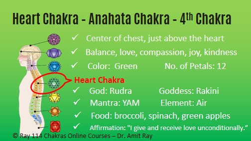 How to Open Heart Chakra: A Step by Step Guide