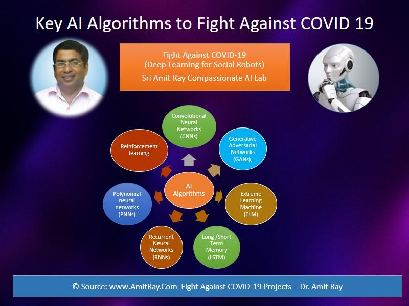 Key AI Algorithms to Fight Against COVID-19 Sri Amit Ray Compassionate AI Lab