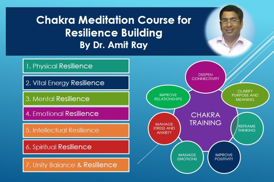 Chakra Meditation Course for Resilience Building