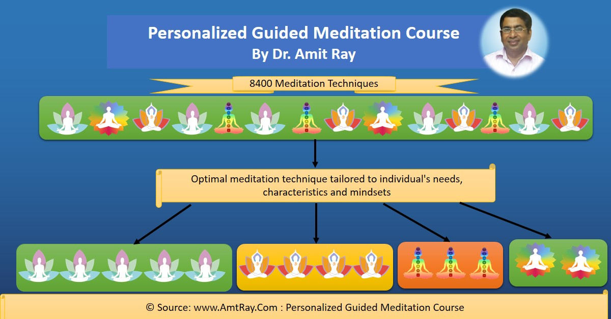 Sri Amit Ray Personalized Guided Meditation Courses
