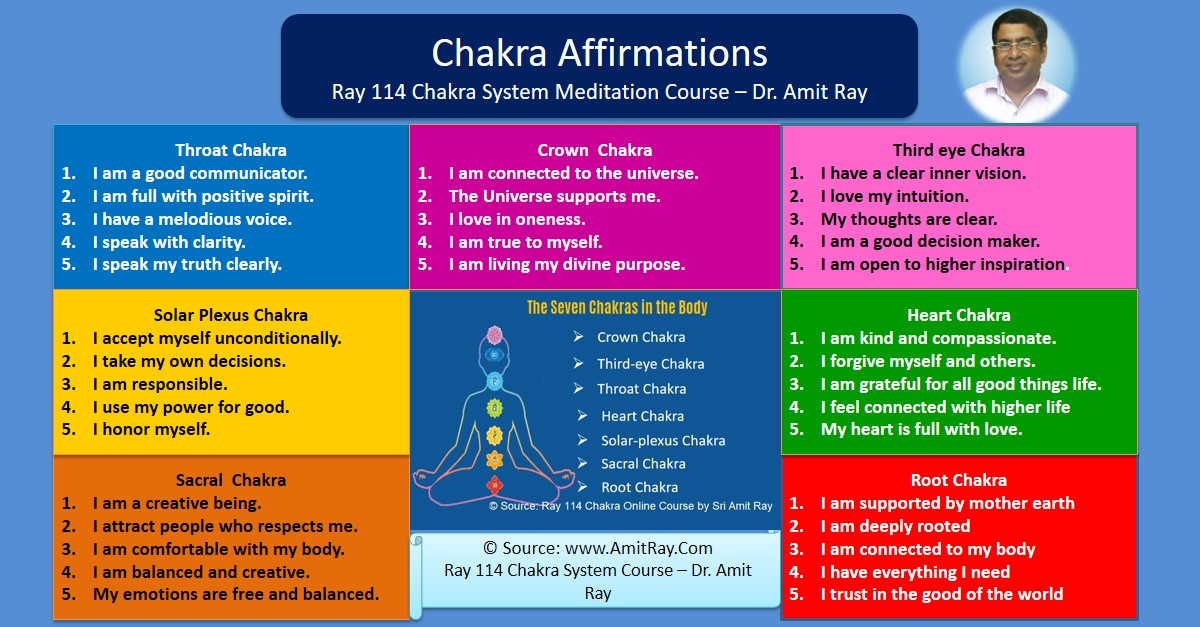 35 Powerful Chakra Affirmations for the 7 Chakras
