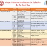 Gayatri Mantra Meditation Sri Amit Ray Teachings
