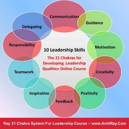10 Leadership Skills The 21 Chakras Course