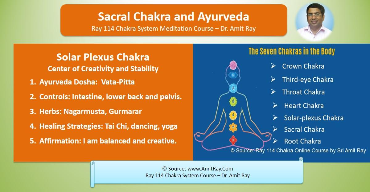 TriDosha and the Sacral Chakra Vata Pitta Kapha Sri Amit Ray Teachings