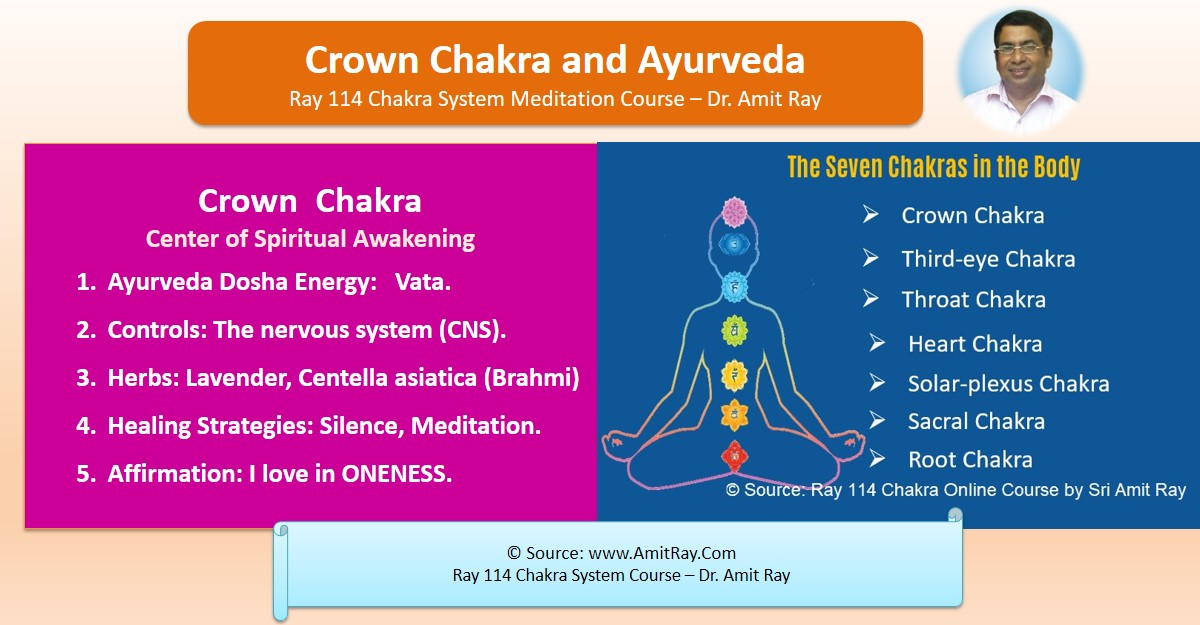 Crown Chakra Herbs Ayurveda Vata Pitta Kapha