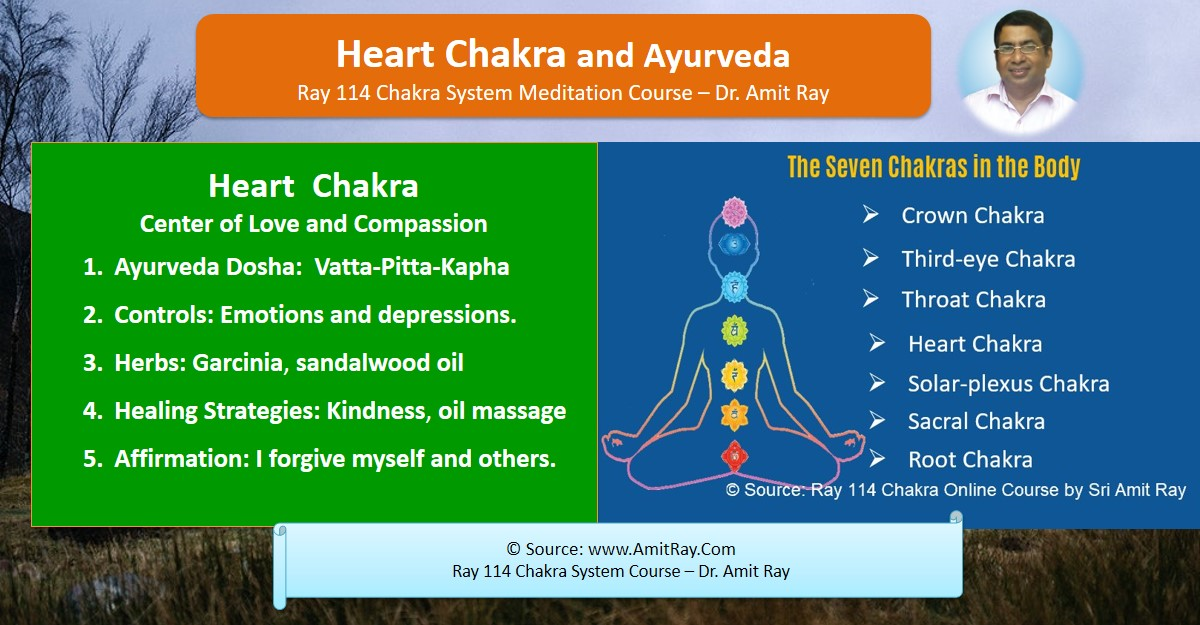 Heart Chakra Herbs Ayurveda Vata Pitta Kapha