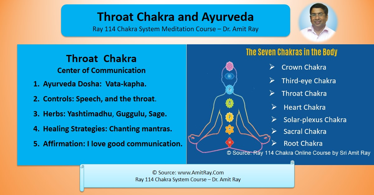 Throat Chakra Herbs Ayurveda Vata Pitta Kapha Sri Amit Ray Teachings