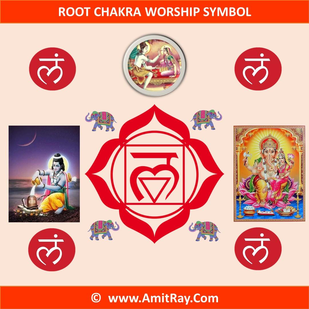 Root Chakra Worship Symbols