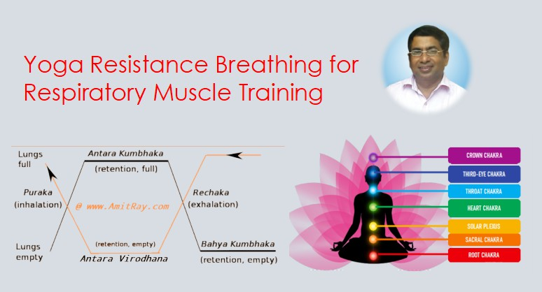 Yoga Resistance Breathing for Respiratory Muscle Training
