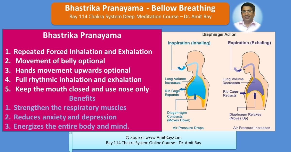 Bhastrika Pranayama Steps and Benefits